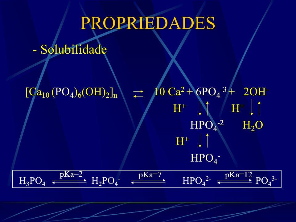 PROPRIEDADES - Solubilidade [Ca10 (PO4)6(OH)2]n 10 Ca2 + 6PO4-3 + 2OH-